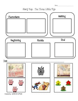 picture relating to Story Maps Printable identify 3 tiny pigs tale map LOVIN MY LITTLES 3 tiny
