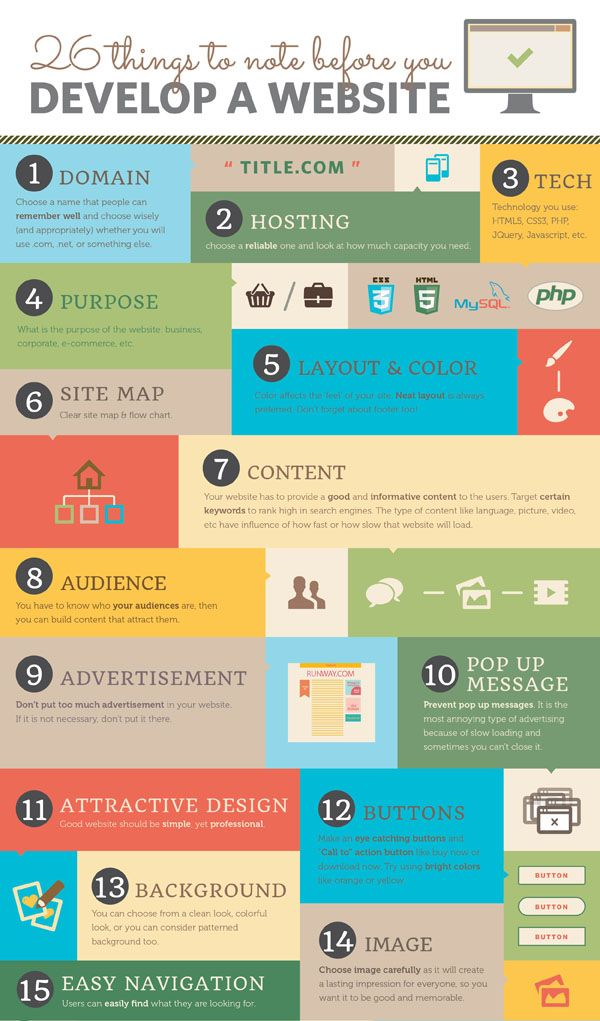 26 Things To Note Before Develop A Website Infographics Web Design Tools Web Design Tips Web Design Quotes