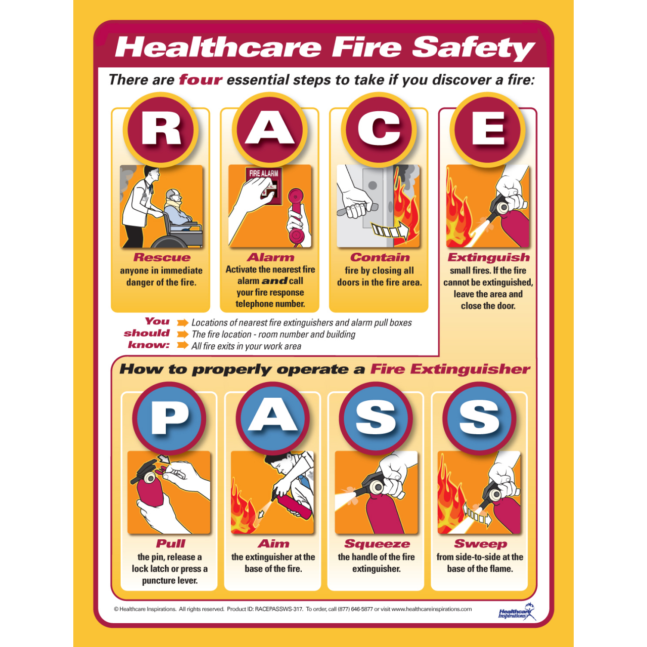 RACE/PASS Fire safety, Fire safety poster, Fire safety tips