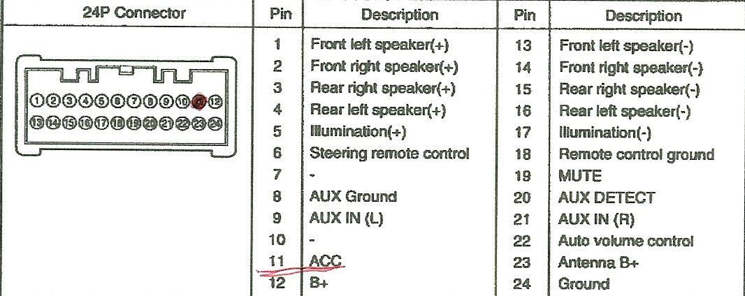 Pin on Hyundai | 2005 Hyundai Sonata Wiring Diagram |  | Pinterest