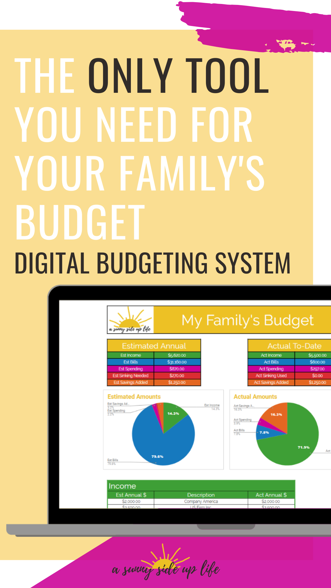 The Only Tool You Need For Your Family S Budget