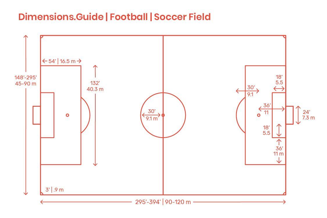 Football Soccer Field Soccer Field Football Pitch Football Soccer