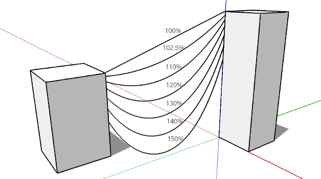 Wire Tool | SketchUp Extension Warehouse A tool to draw