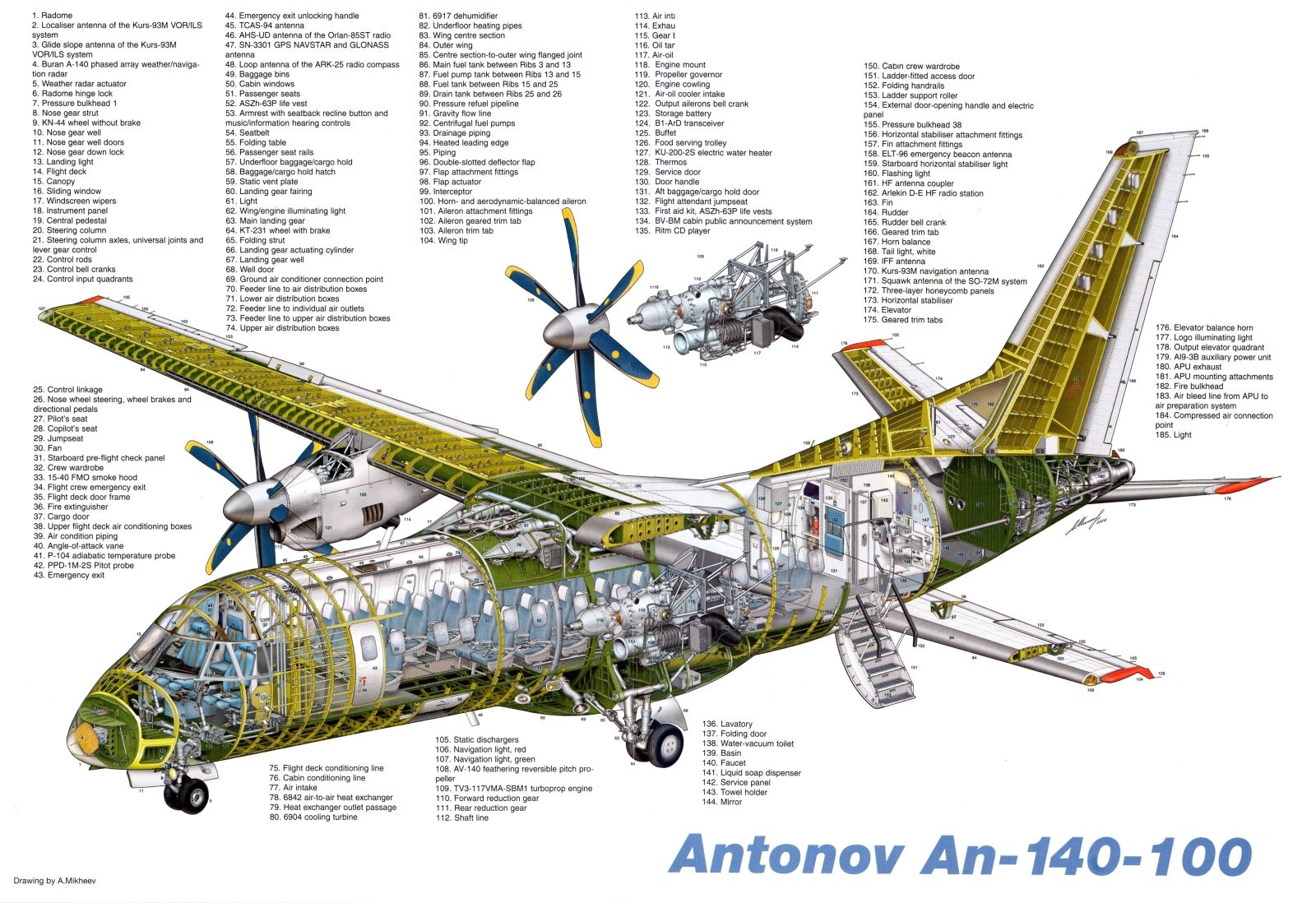 Imagen Relacionada Aeronaves Militares Aeronave Militares