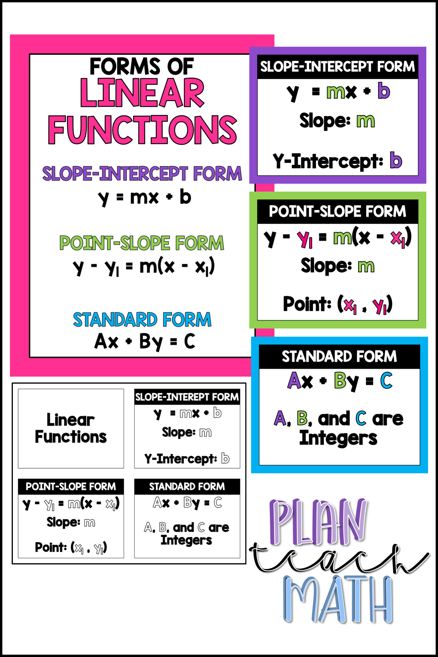 point slope form poster  Linear Functions: Posters and Reference Sheet | Linear ...