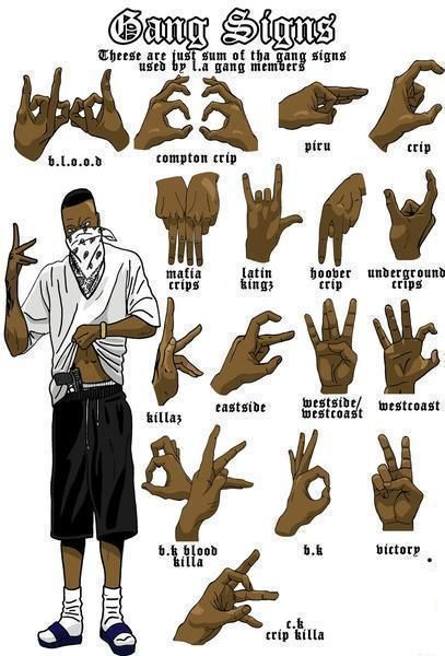 West Side Gang Signs With Hand