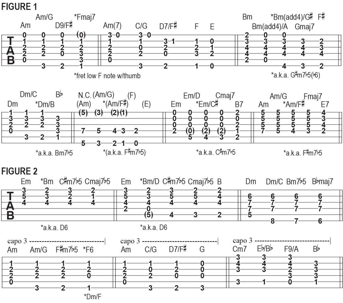 """The """"b7 Minor-Drop"""" Progression, As Used By Led Zeppelin"""