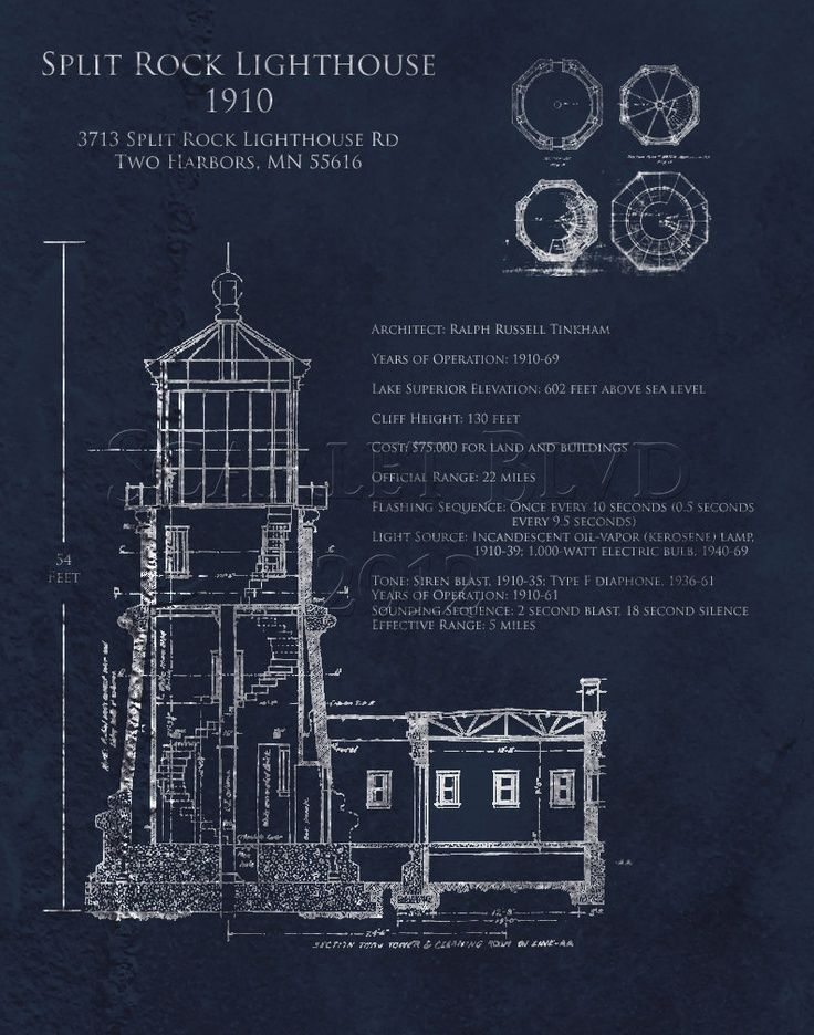 Image result for lighthouse architecture drawing bornholm image result for lighthouse architecture drawing malvernweather Image collections