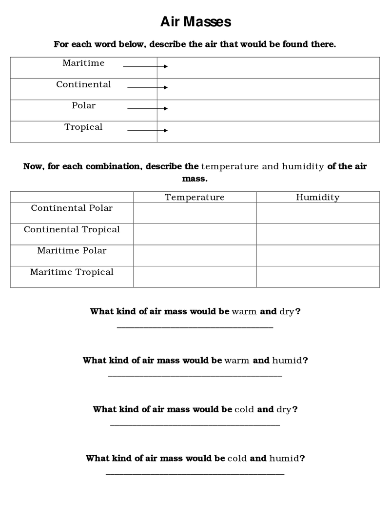 air masses worksheet Classroom WeatherAtmosphere – Air Masses Worksheet