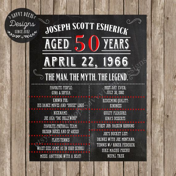 vintage dude birthday sign printable chalkboard vintage dude 40
