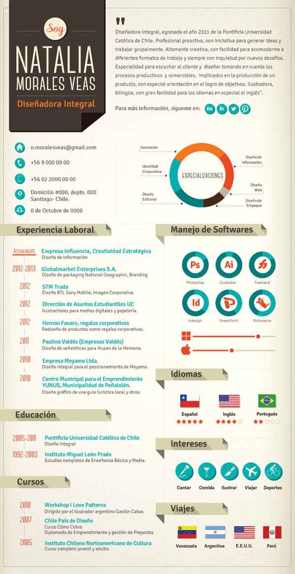 Curriculum Vitae On Behance Resume Design Creative Infographic Resume Resume Design Inspiration