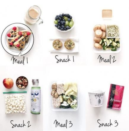 63 Ideas fitness meals prep olive oils #fitness