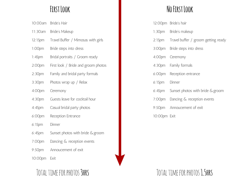 Wedding Ceremony Timeline Your Wedding Timeline is The