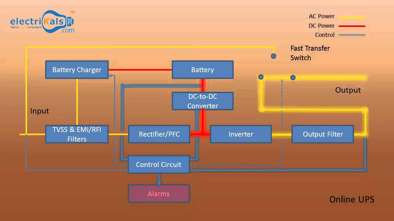 Block Diagram Ups Wiring Library Eaton Contactor Working Of Online Diagramcircuit