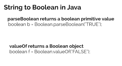 Java - Convert String to boolean | Oracle Java News & Updates | Java