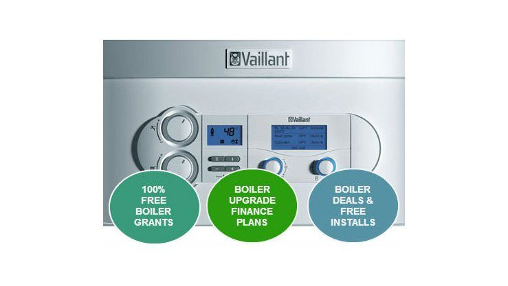 Types of New Gas Boiler. To get more information visit https ...