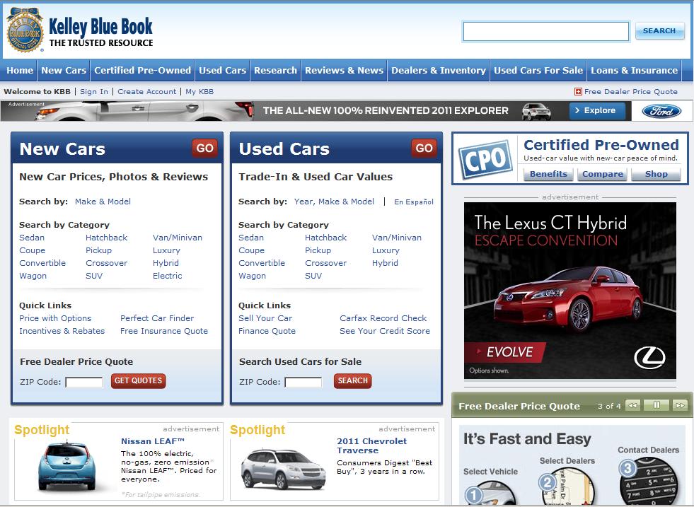Best Used Car Deals Below Kelley Blue Book Values For Html Autos Weblog