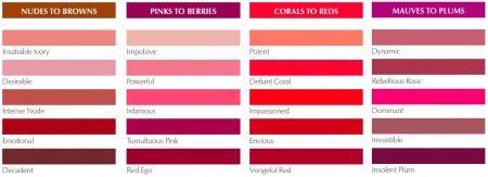 Estee lauder pure color envy sculpting lipstick shade chart also fw rh pinterest