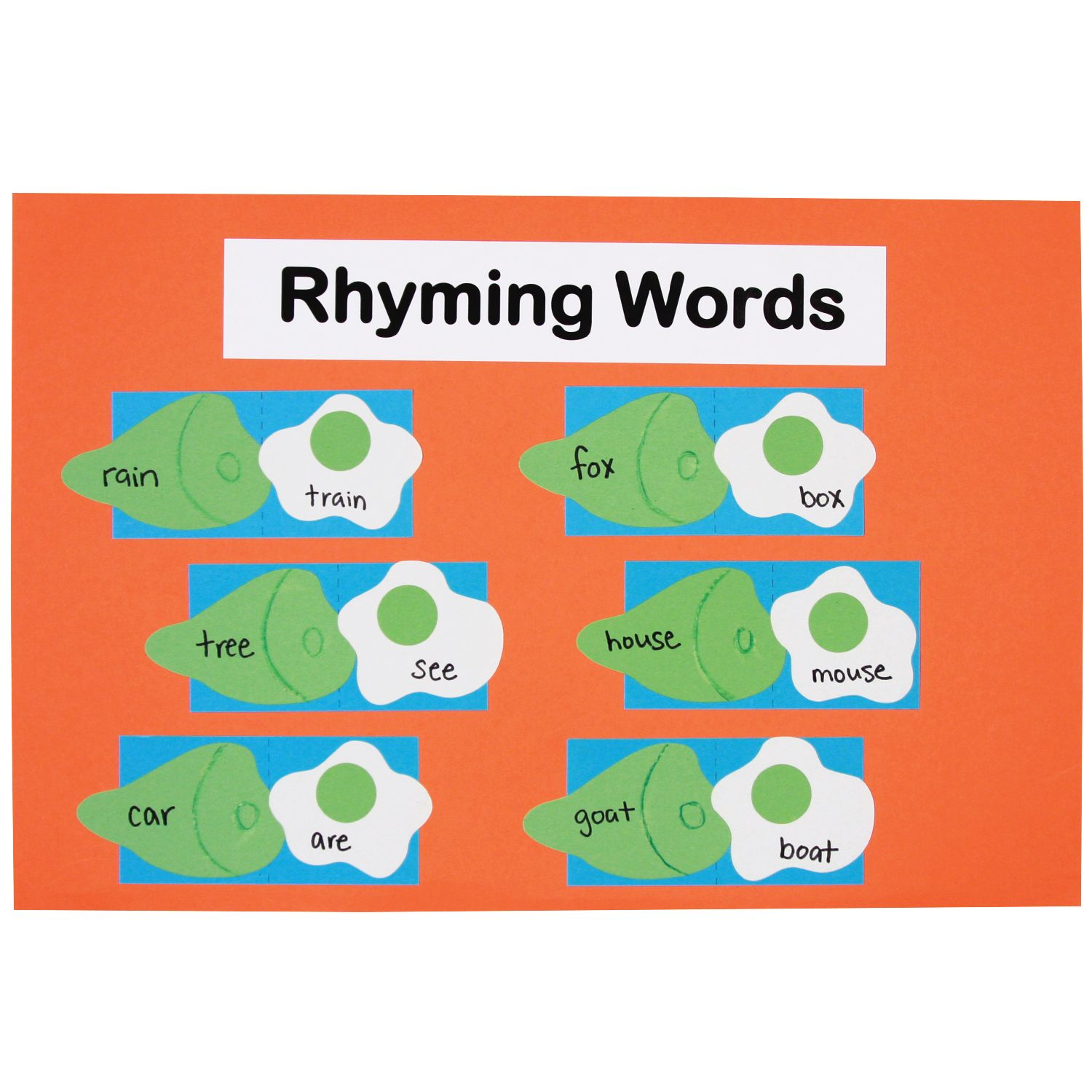 Rhyming Words With Green Eggs And Ham