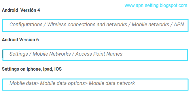 APN Settings | Canada | Iphone, Blackberry, Android