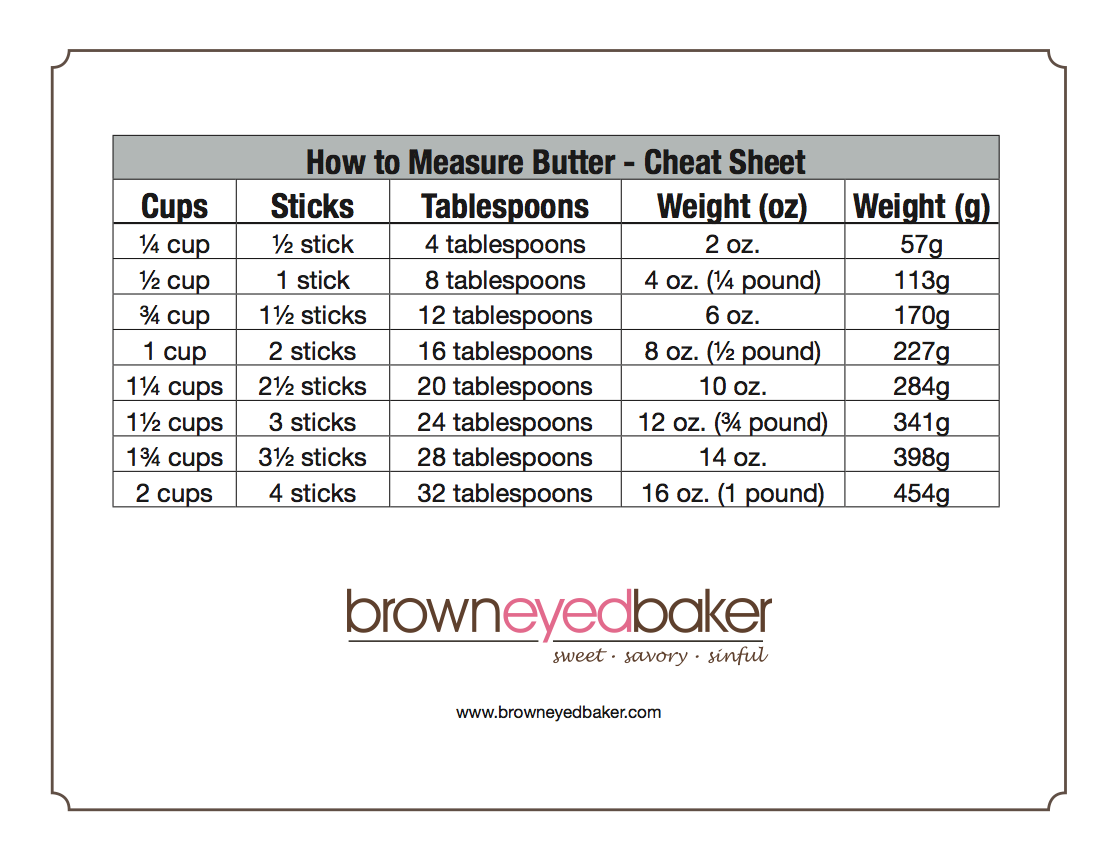 Butter conversion chart kitchen tips resources pinterest butter conversion chart nvjuhfo Image collections