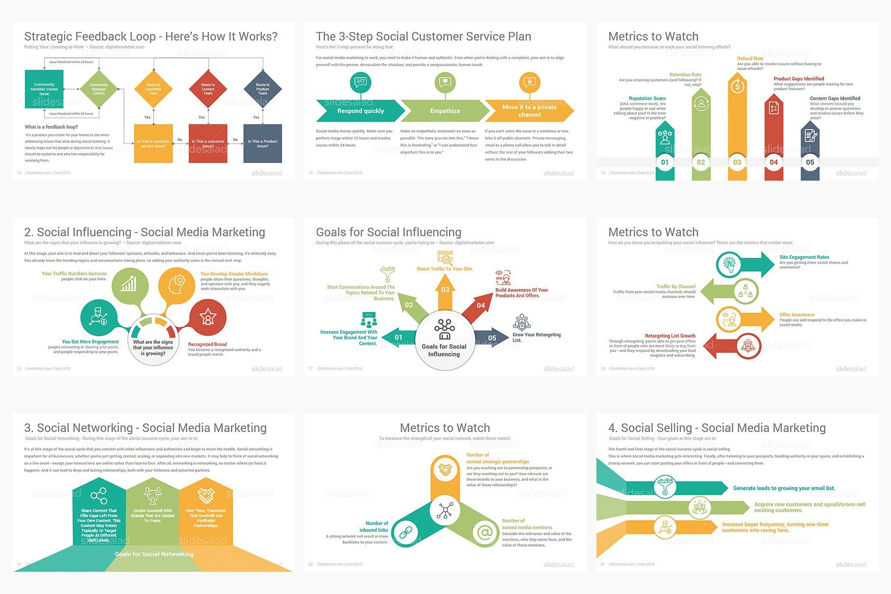 Top Digital Marketing Powerpoint Digital Marketing Trends