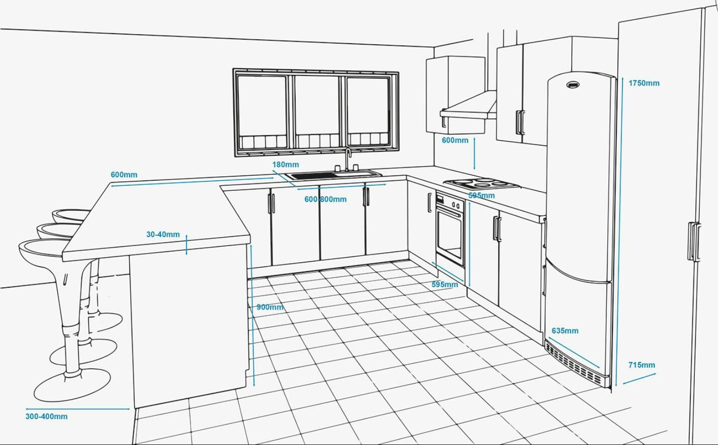 Standard Kitchen Layouts for Any Kitchen – Architecture Admirers ...