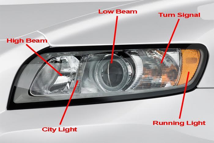 P1 Volvo Headlight Bulbs And Features Headlight Bulbs Volvo Headlights