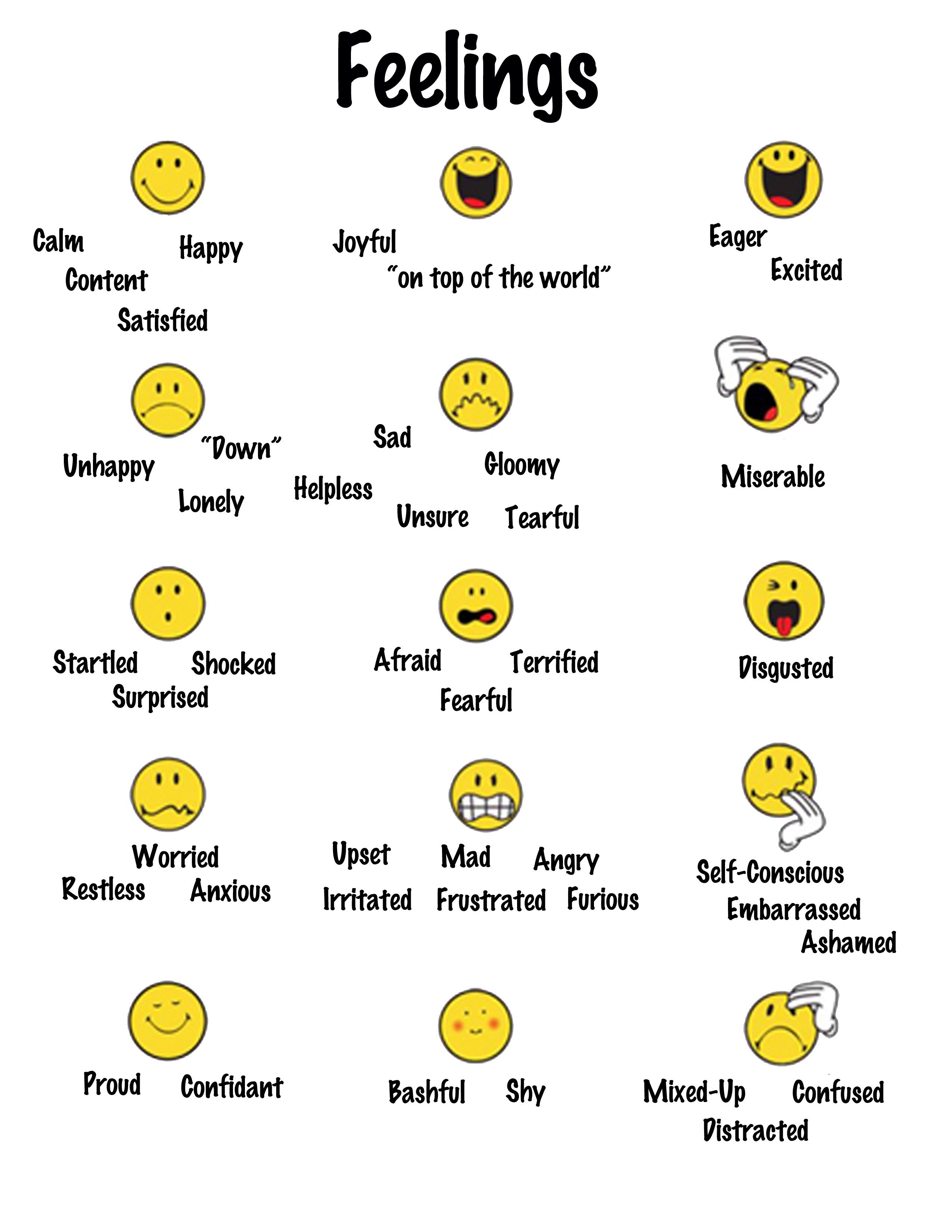 Feelings poster for When Sophie Gets Angry... | Project Cornerstone ...