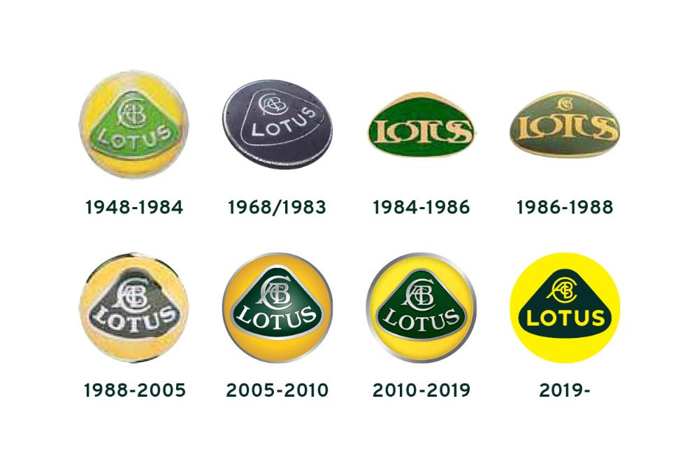On The Straight And Narrow Lotus Lotus Car Norwich City Football