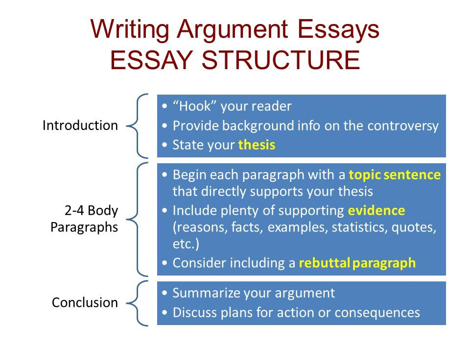 But cheap essays online