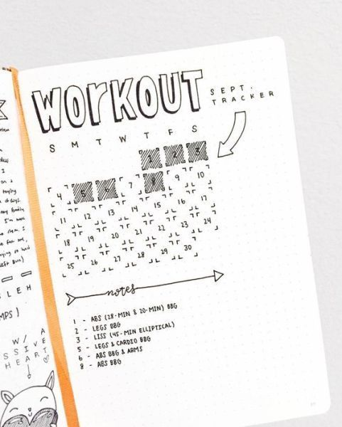 Bullet Journal Fitness Tracker Ideas [Body Positivity] - AnjaHome