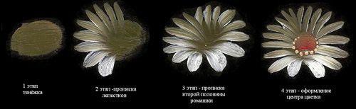 (65) Gallery.ru / Фото #1 - Кемеровская роспись. - Vladikana