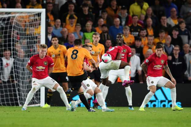 Pogba S Saved Penalty Costs Man Utd In Draw With Wolves Wolverhampton Wanderers Manchester United Soccer Manchester United Players