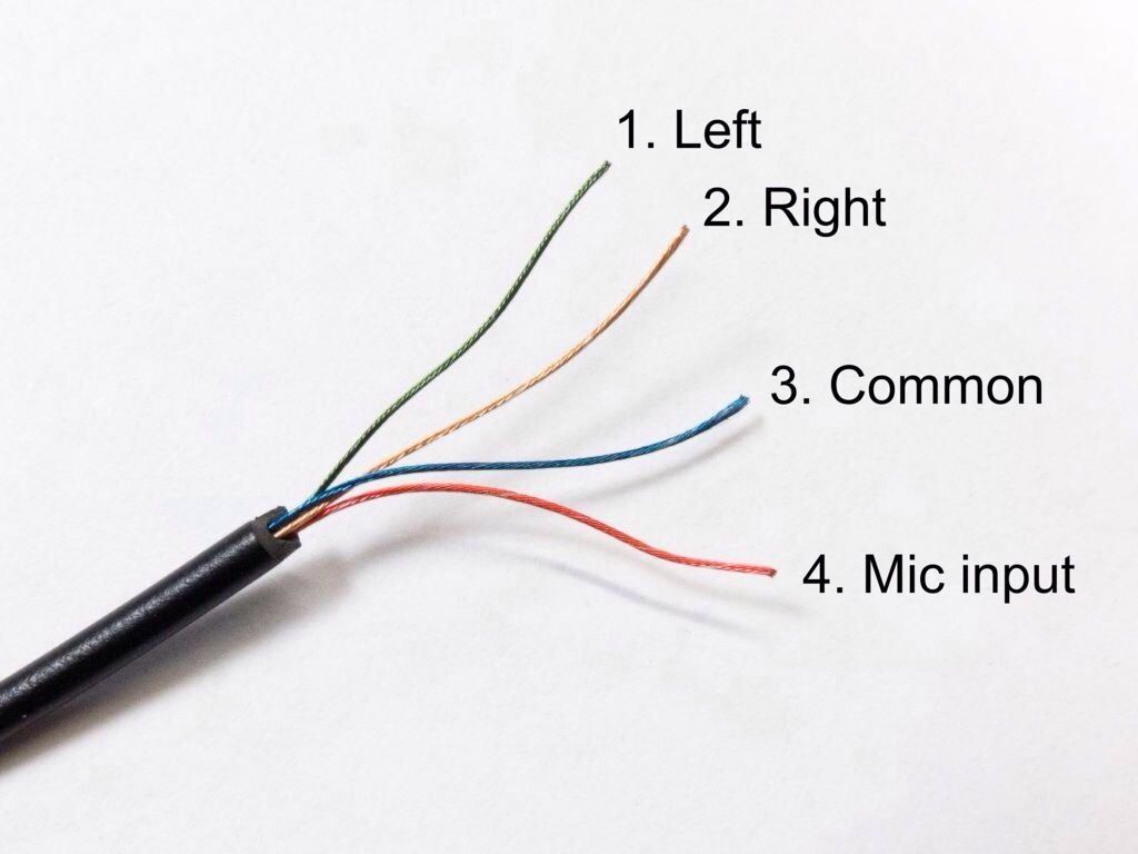 How to fix a broken wire of a Speaker or a Headphone? - Informatic Cool  Stuff | Headphone with mic, Headphone, HeadphonesPinterest