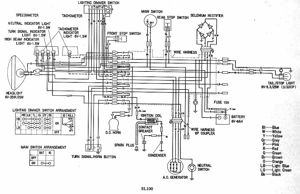 1970 cl70 wiring diagrams get free image about wiring diagram wire rh 45 77 158 168 Honda CL70 Scrambler Honda CL70 Craigslist