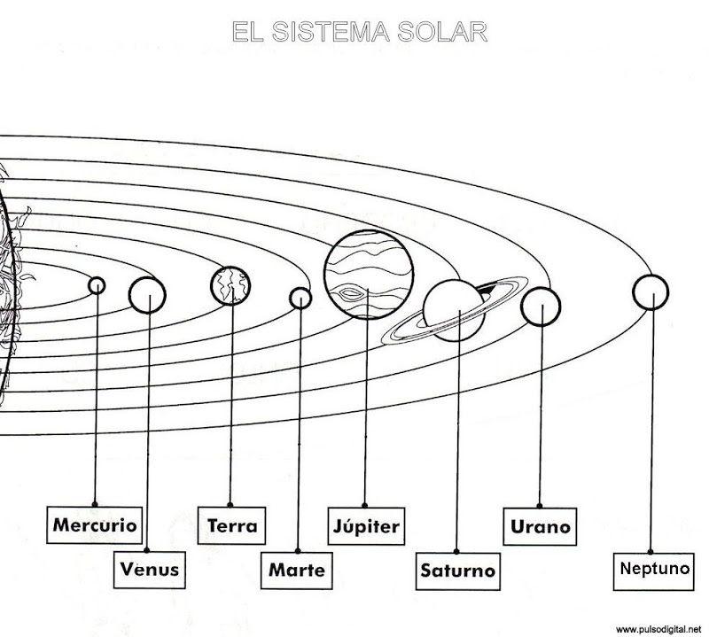 El Sistema Solar Para Colorear Sistema Solar Para Colorear Imagenes Del Sistema Solar Sistema Solar