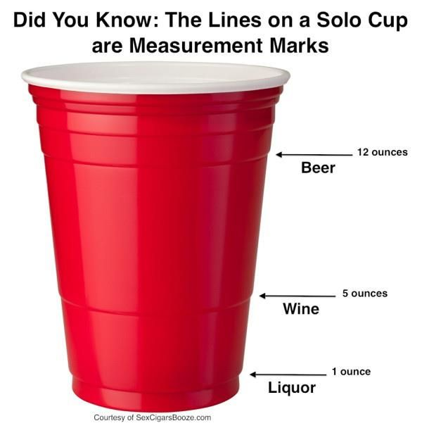 Did you know the lines on a Solo Cup are measurement lines? » Bob's Blitz