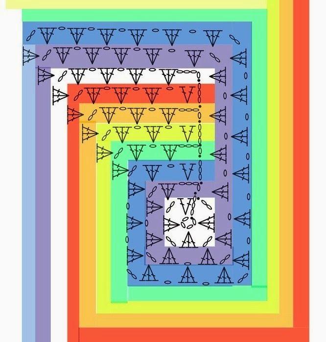 Patron granny en espiral - Patrones Crochet | Ganchillo | Pinterest ...