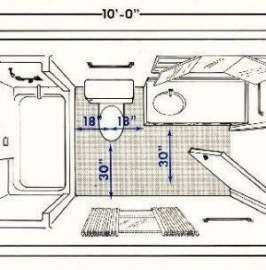 54 ideas bath room ideas narrow layout for 2019 | shower