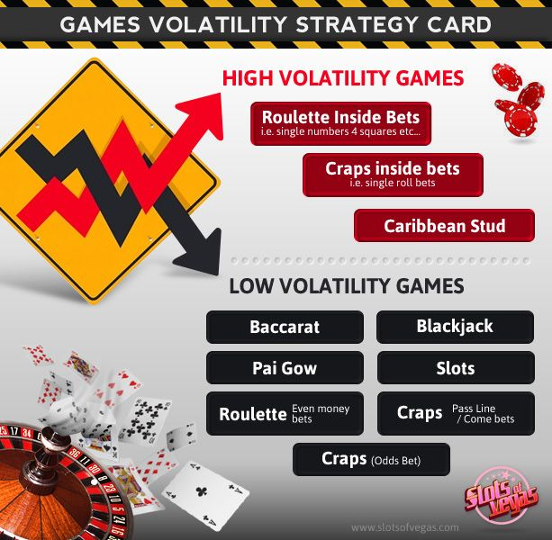 Vegas reels casino