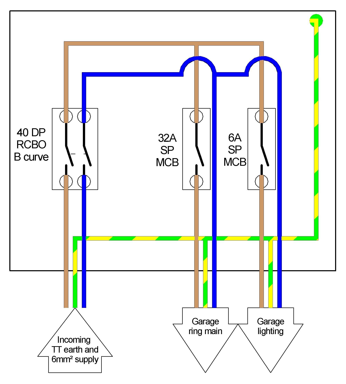 diagram #diagramsample #diagramtemplate #wiringdiagram #diagramchart  #worksheet #worksheettemplate Check more at …   Ceiling rose wiring, Diagram,  Lighting diagramPinterest.ie