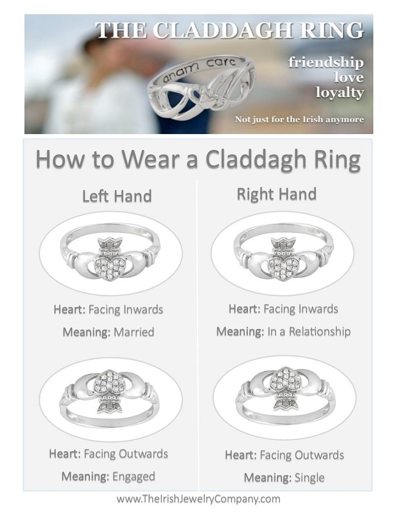 How To Wear A Claddagh Ring Claddagh Rings Claddagh Rings Meaning Irish Jewelry