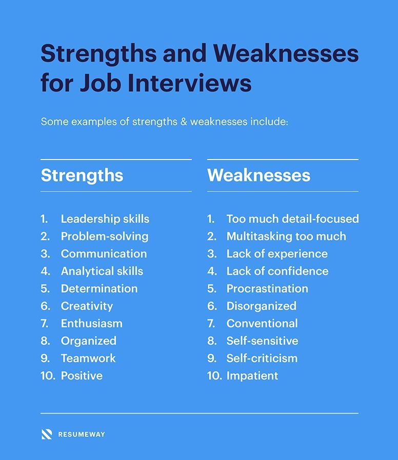 Strengths And Weaknesses For Job Interviews Great Answers Resumeway Job Interview Preparation Job Interview Answers Interview Skills