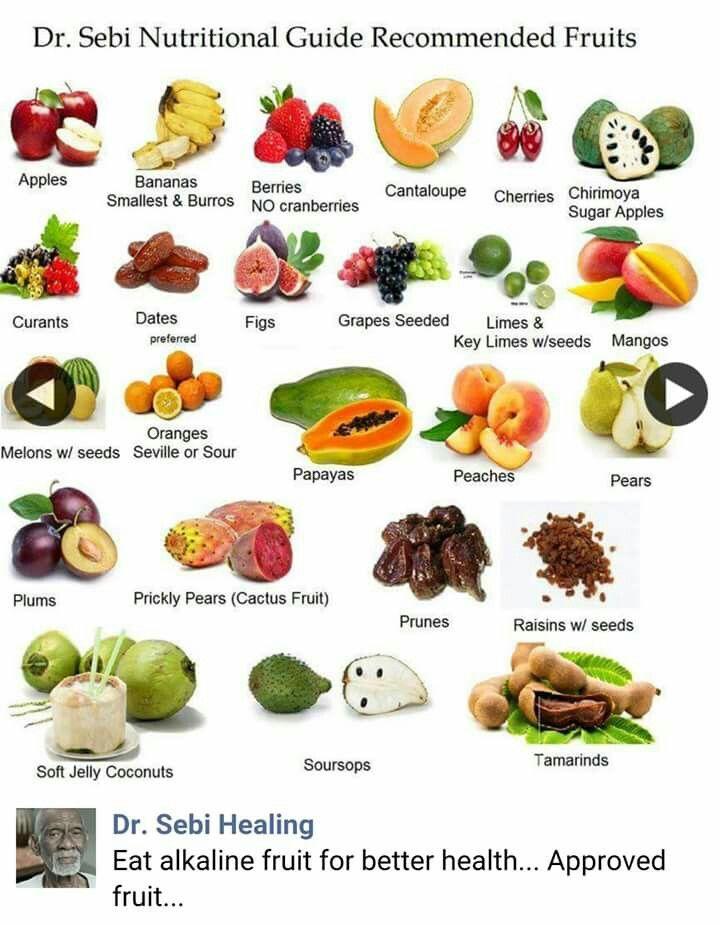 Dr  Sebi approved fruits | Food in 2019 | Alkaline diet, Dr