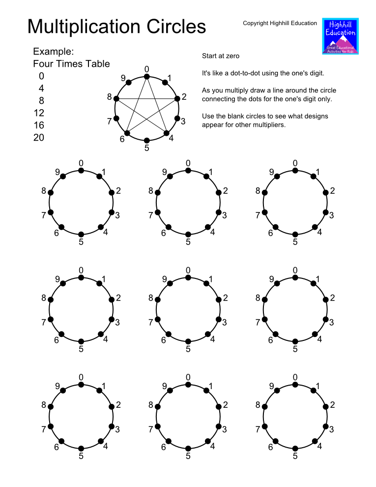 Multiplication Circles Free Printable – Multiplication Pattern Worksheets
