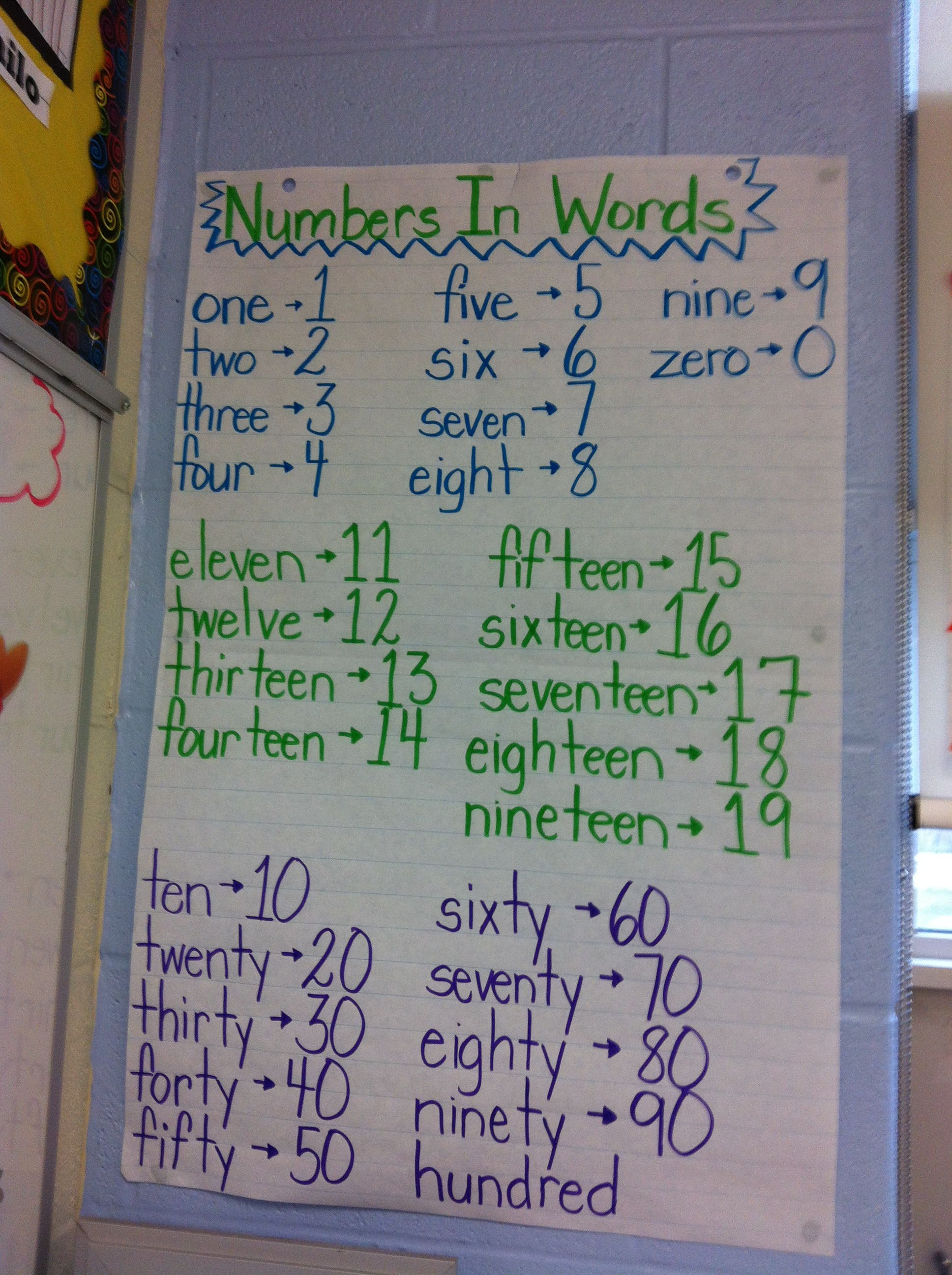 small resolution of Math - numbers in words   Math