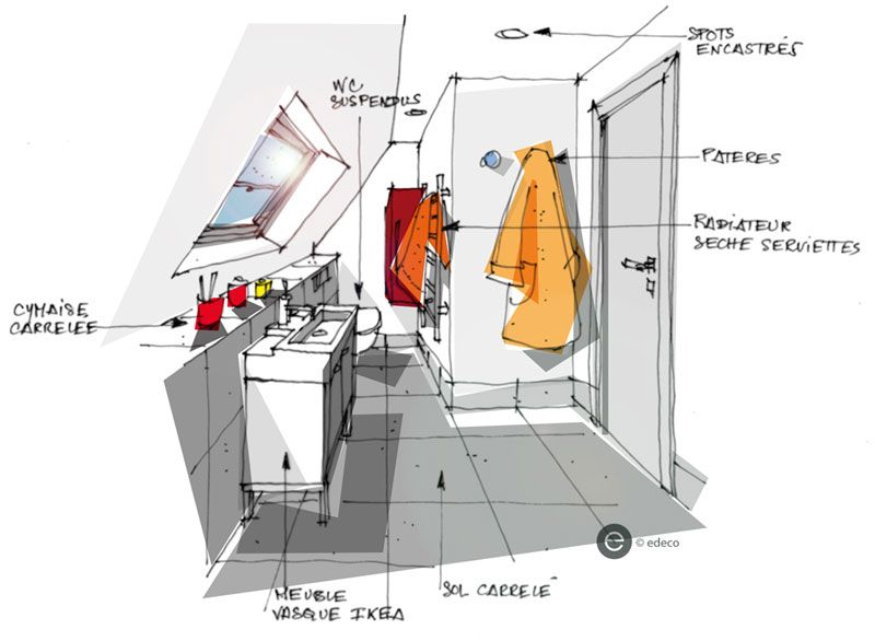 croquis architecture intérieure - salle de bain - Dominique JEAN