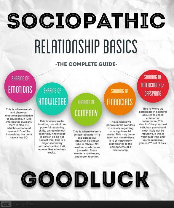 sociopath dating dating skanning tvillinger
