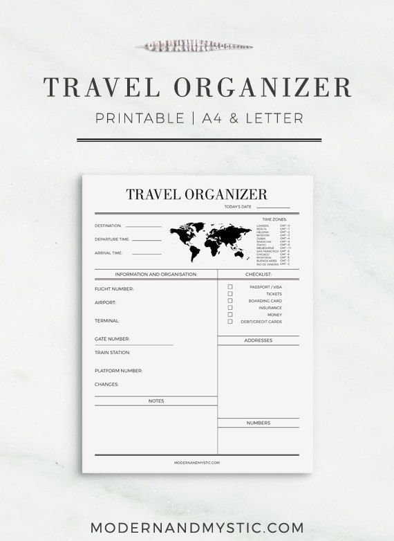 graphic regarding Travel Planner Printable named Push Organizer Printable Trip Planner Push Planner